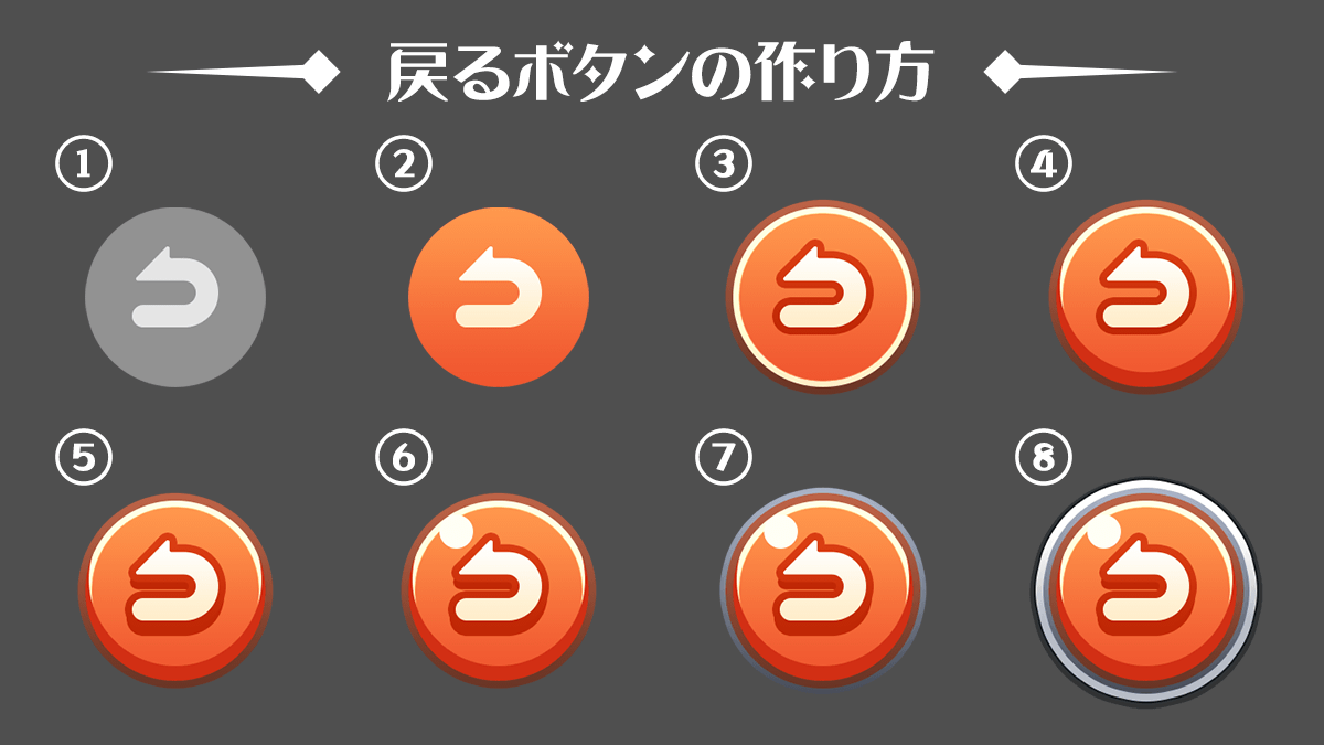 戻るボタンの作り方