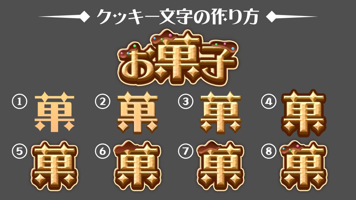 クッキー文字の作り方