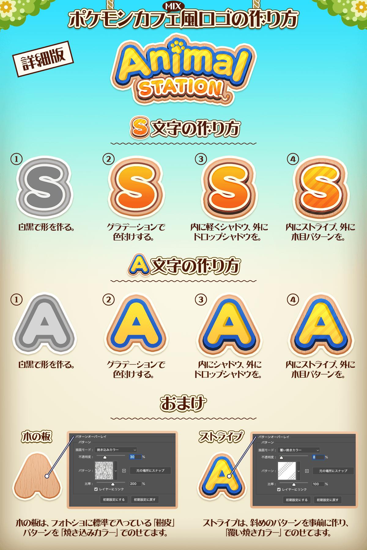 ポケモンカフェmix風ロゴの作り方(詳細版)