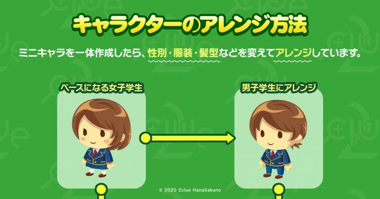 キャラクターイラストをアレンジして、量産する方法