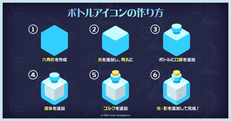 ゲーム風ボトルアイコンの簡単な作り方