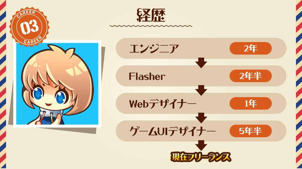 ゲームUIデザイナー_はなさくの_経歴